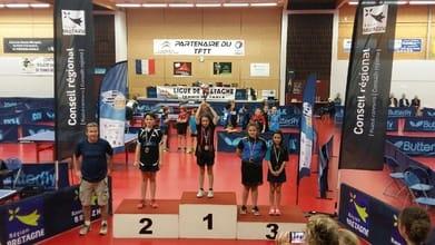 Maëlys, Championne de Bretagne !