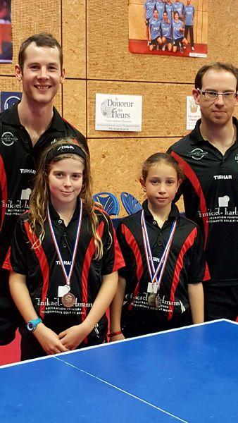Championnats d'Ille et Vilaine 2019