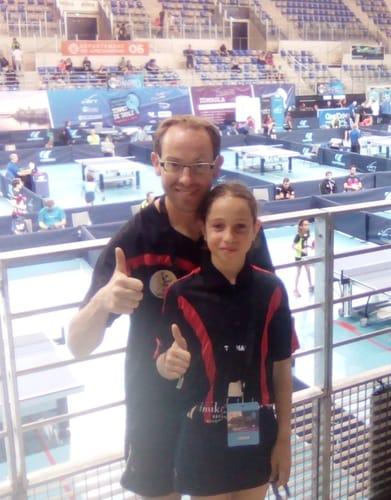 Championnats de France Jeunes 2019